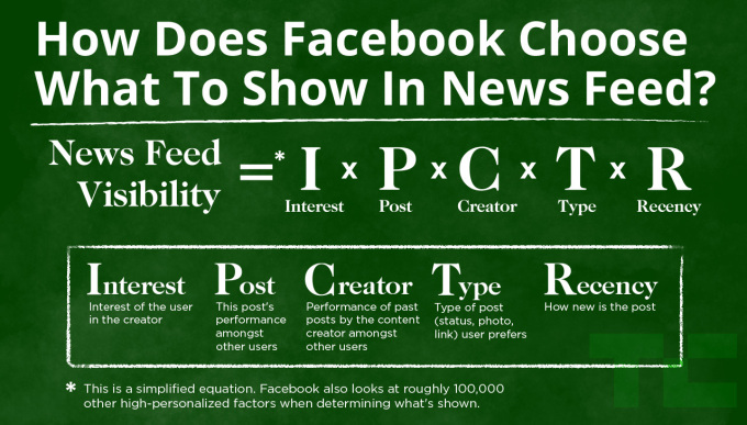 facebook-news-feed-edgerank-algorithm.jpg